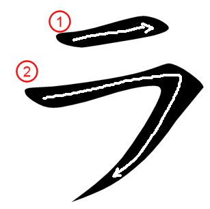 """ra"" for Hiragana and Katakana"