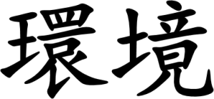 Japanese Word for Environment