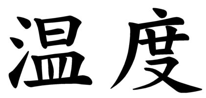"""Japanese Word Images for the word """"Temperature"""""""