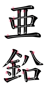 Japanese Word for Zinc