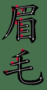 Japanese Word for Eyebrow