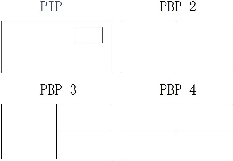 pip-pbp-white