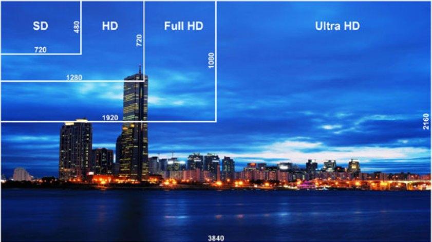 UHD-FHD-reso-compare1