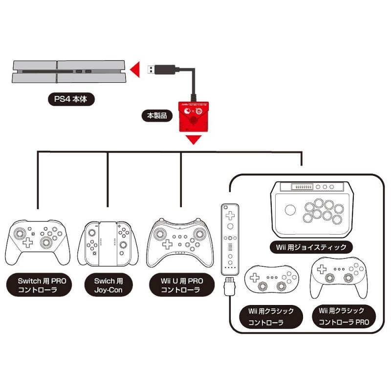 Columbus Circle For Switch / PS4 super converter