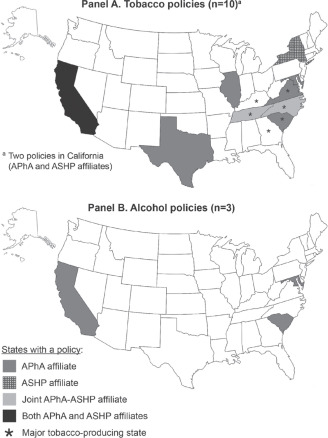 Tobacco and alcohol sales in community pharmacies: Policy
