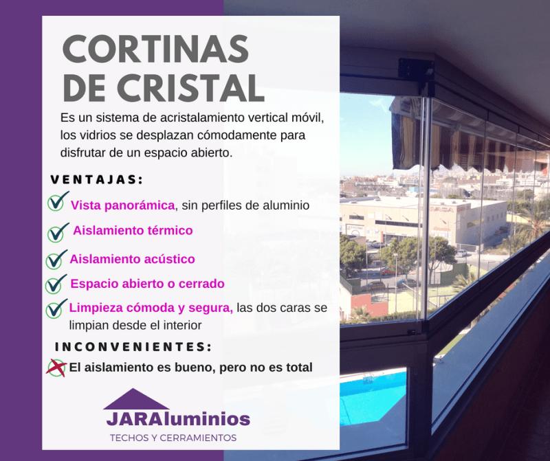 Infografía de las ventajas e inconvenientes de las cortinas de cristal