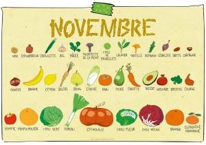 legume et fruit de novembre