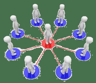 Síťový marketing - Network marketing na webu www.JaroslavSmekal.cz