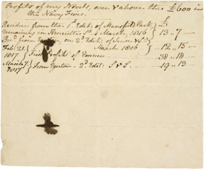 Jane Austen, Profits of my novels, manuscript, The Morgan Library