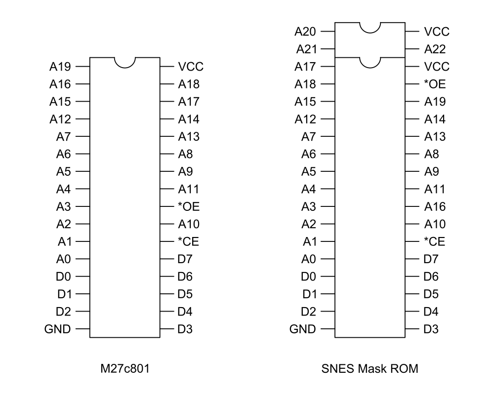 hight resolution of comparison of m27c801 eprom and original snes mask rom pinouts