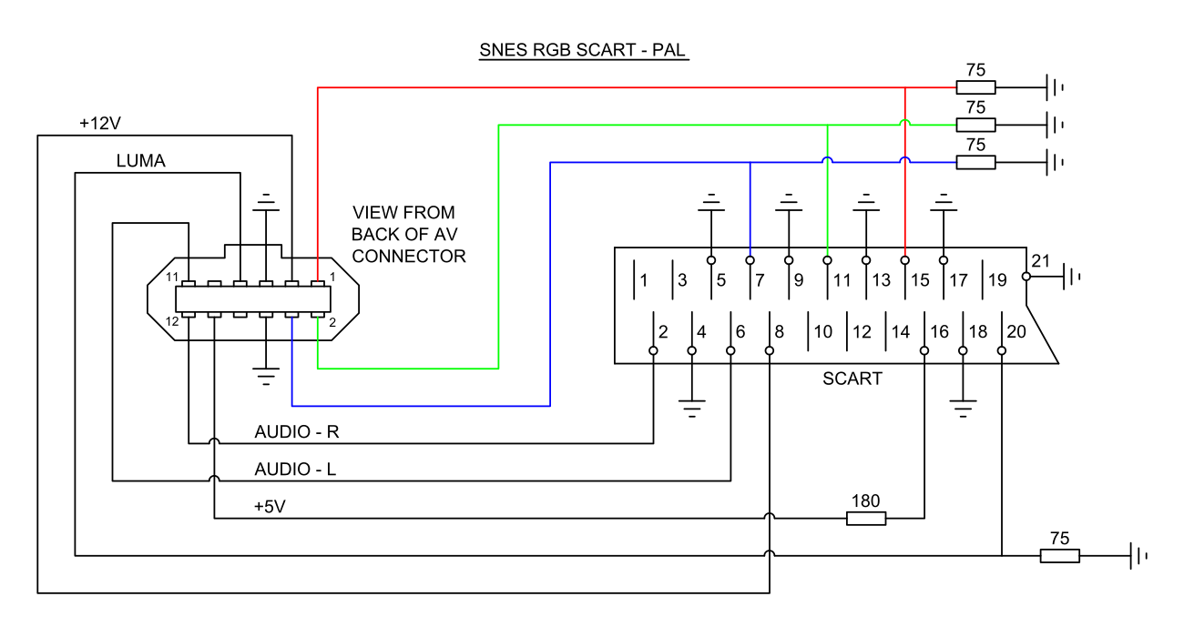 hight resolution of getting rgb video from nintendo consoles snes n64 gc jaska gaming n64 rgb mod wiring diagram