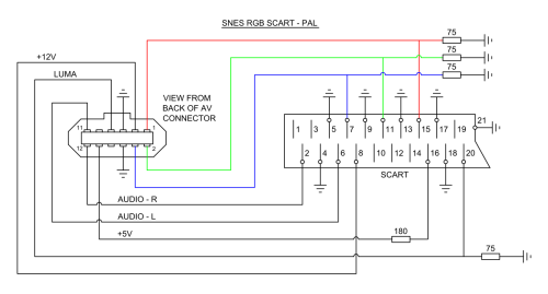 small resolution of n64 rgb mod wiring diagram wiring diagrams konsult getting rgb video from nintendo consoles snes