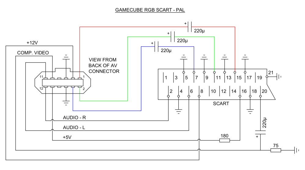 medium resolution of gc pal rgb cable wiring