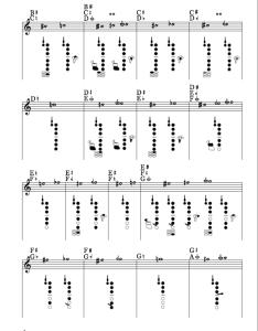 Bass clarinet quarter tone fingering chart nd edition also charts blog  jason alder rh jasonalder