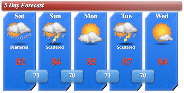 5day Forecast Graphic for 8/25/12