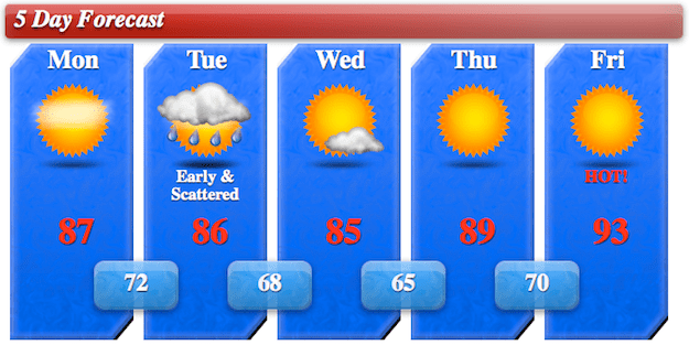 Forecast Graphic for 8/27/12