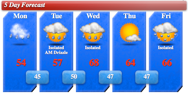 5day Forecast Graphic for 10/8/12