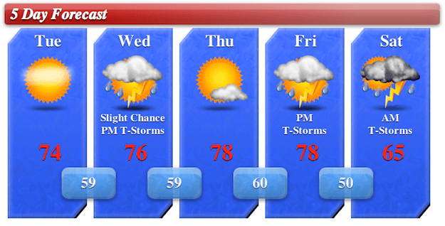 5day Forecast for 4/16/13