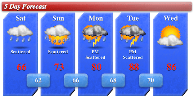 5day Forecast 5/18/13