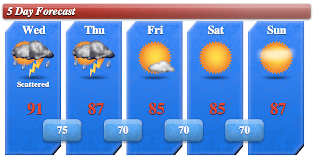 5day Forecast 7/10/13