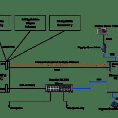 Pa Setup Diagram 2000 Cherokee Radio Wiring Twitch Streaming  Jasonvanpatten