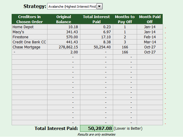 debt payoff spreadsheet template - Fast.lunchrock.co