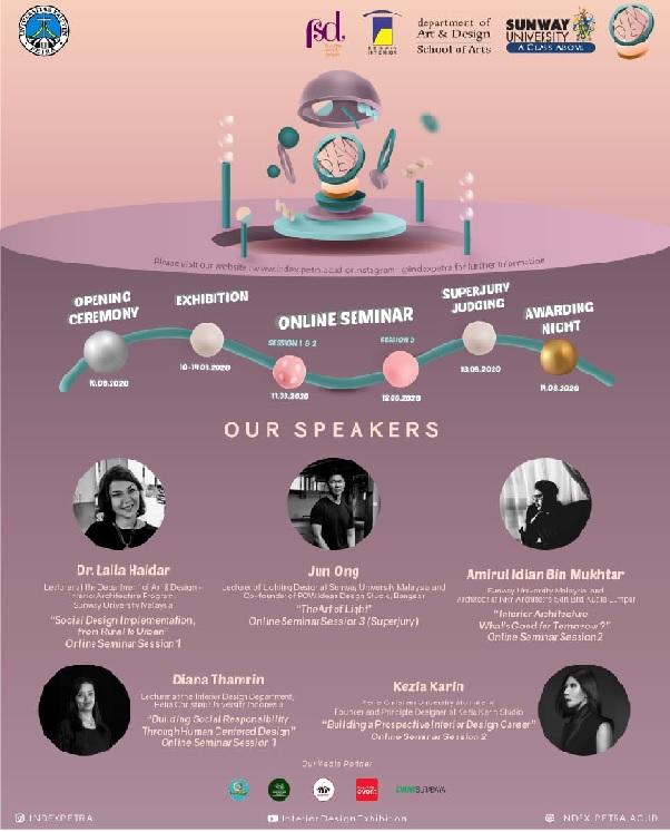 Joint-Exhibition dengan Malaysia, Prodi Desain Interior UK Petra Gelar INDEX 2020