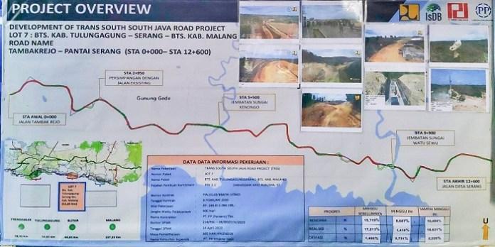Khofifah Tinjau Progres JLS di Tulungagung dan Pastikan Lot 6 dan 7 Rampung Tahun 2023