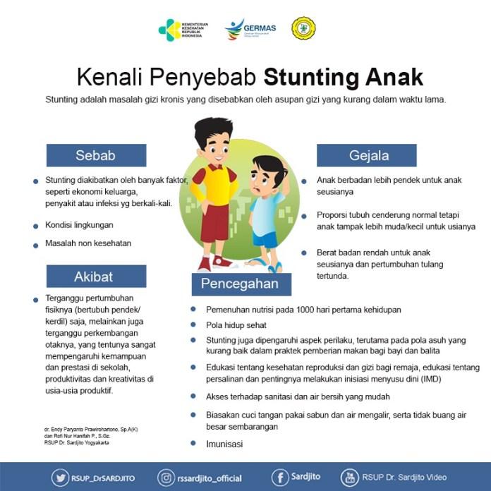 Presiden Jokowi Tunjuk BKKBN Ketuai Program Percepatan Penanganan Stunting