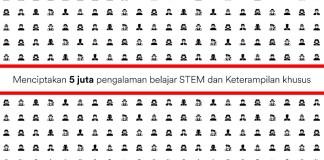 3M Ciptakan 5 Juta Pengalaman Belajar Berbasis STEM