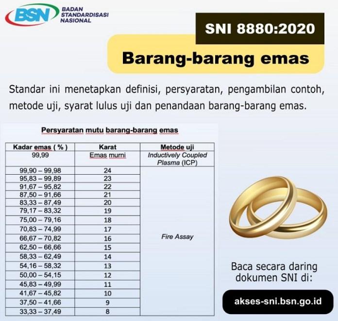 BSN Tetapkan SNI 8880:2020 Tentang Emas, untuk Jamin Kualitas