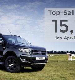 between late 2016 and the first half of 2017 the pickup market welcomed the arrival of three new players fiat mercedes and renault  [ 1503 x 733 Pixel ]