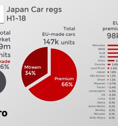 excluding the citroen c zero and peugeot ion the european cousins of the mitsubishi i miev which are produced in japan there are only four models that  [ 1504 x 1130 Pixel ]