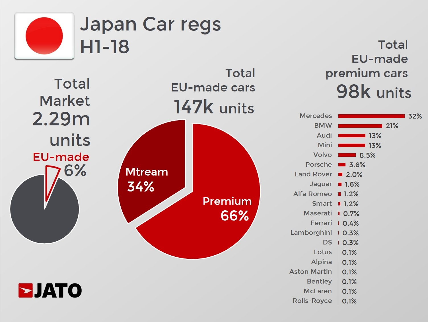 hight resolution of excluding the citroen c zero and peugeot ion the european cousins of the mitsubishi i miev which are produced in japan there are only four models that