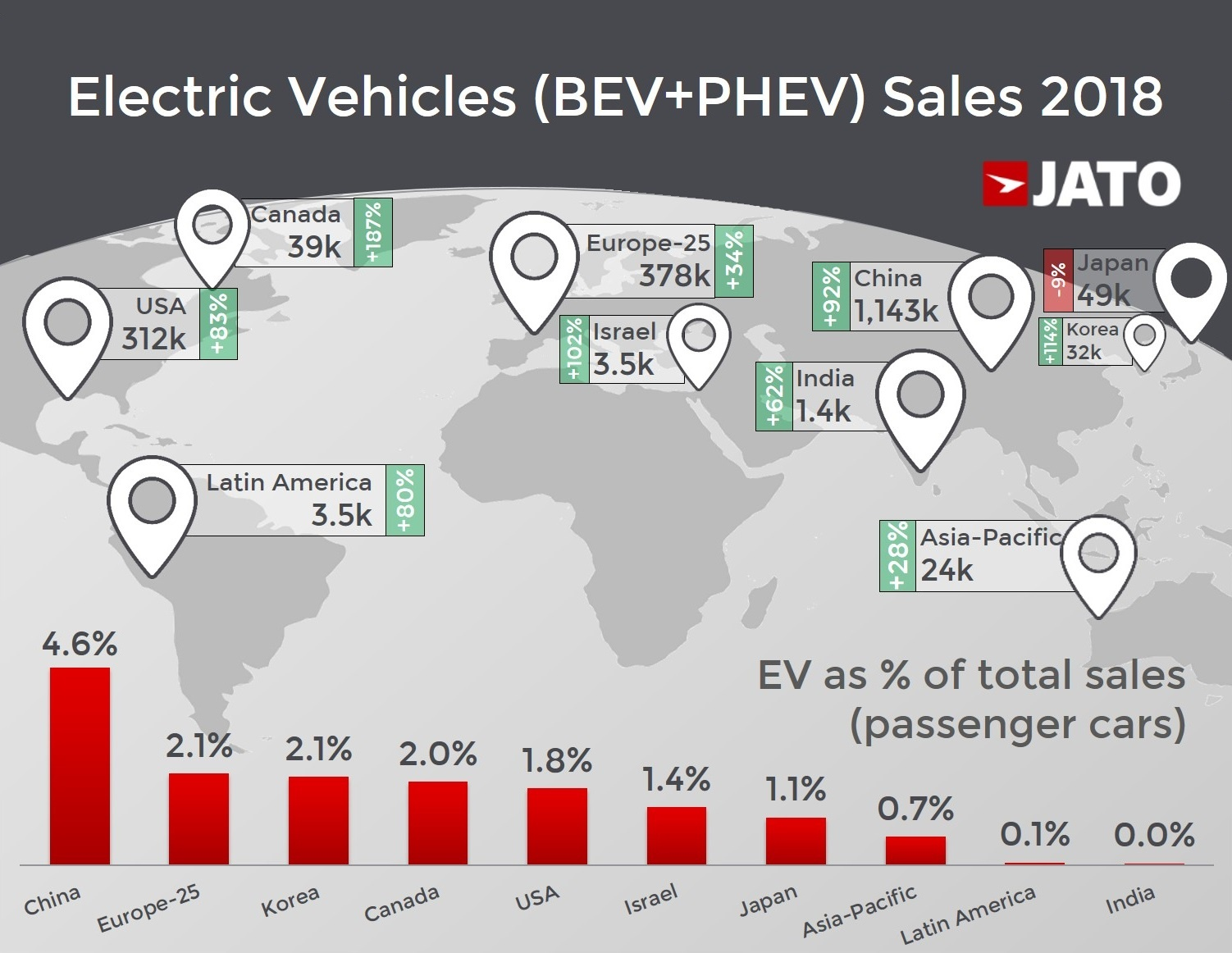 hight resolution of after recording its best ever year in 2018 the electric vehicle market finally welcomed real and more affordable cars from a growing number of brands