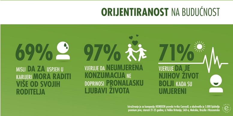 Heineken_infografika_3