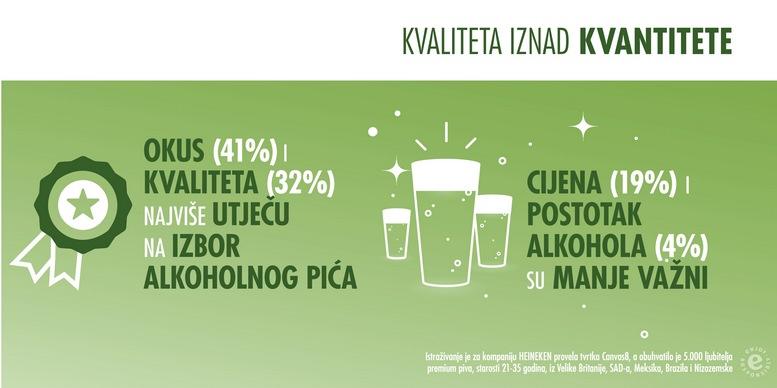 Heineken_infografika_4