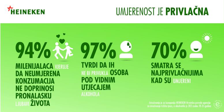 Heineken_infografika_HRV-05
