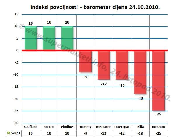 index-10-10-24