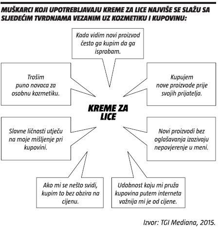kreme-za-lice-mediana