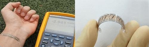 heat gadget technology