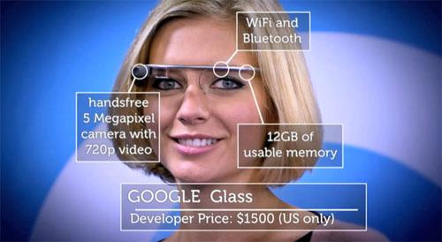 best google glass features inside