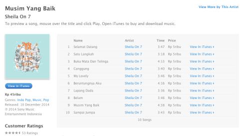 Musim Yang Baik di Website iTunes