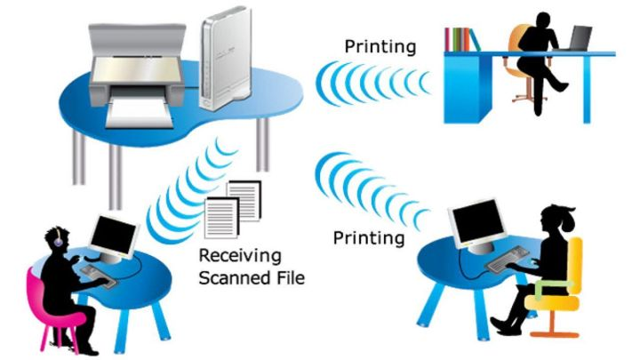 Cara Mudah Melakukan Sharing Printer