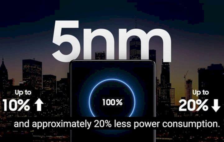 Samsung Luncurkan Exynos 2100 5G