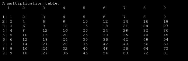 Multiplication table program in c brokeasshome