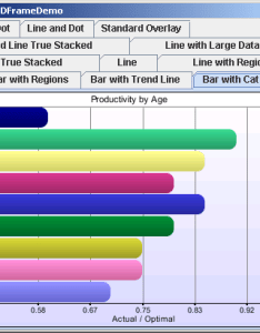 Chart  vertical bar chart with cat color also rh java