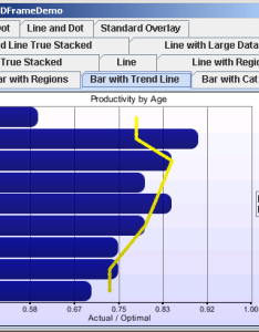 Chart  vertical bar chart with trend line also rh java