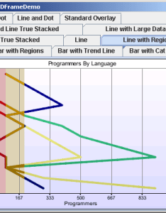Chart  vertical line chart with regions also rh java
