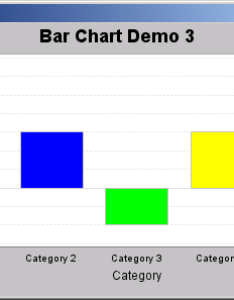 Jfreechart bar chart demo different colors within  series also rh java